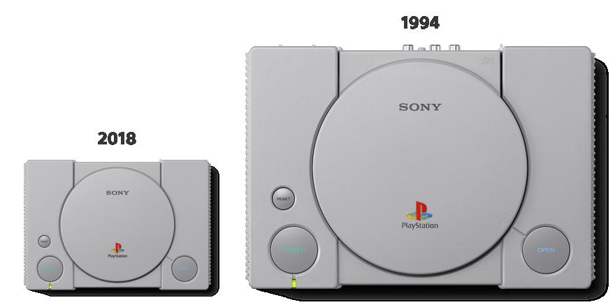 Playstation_Classic_Grössenvergleich